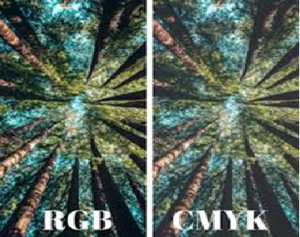The ABC of Photography – CMYK