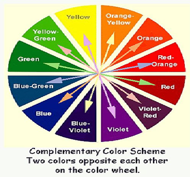 The ABC of Photography – Complementary colours