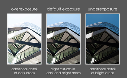 The ABC of Photography – Contrast range